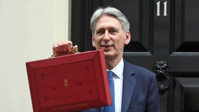 The Budget is happening but what is it?