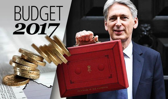 Budget Key Points